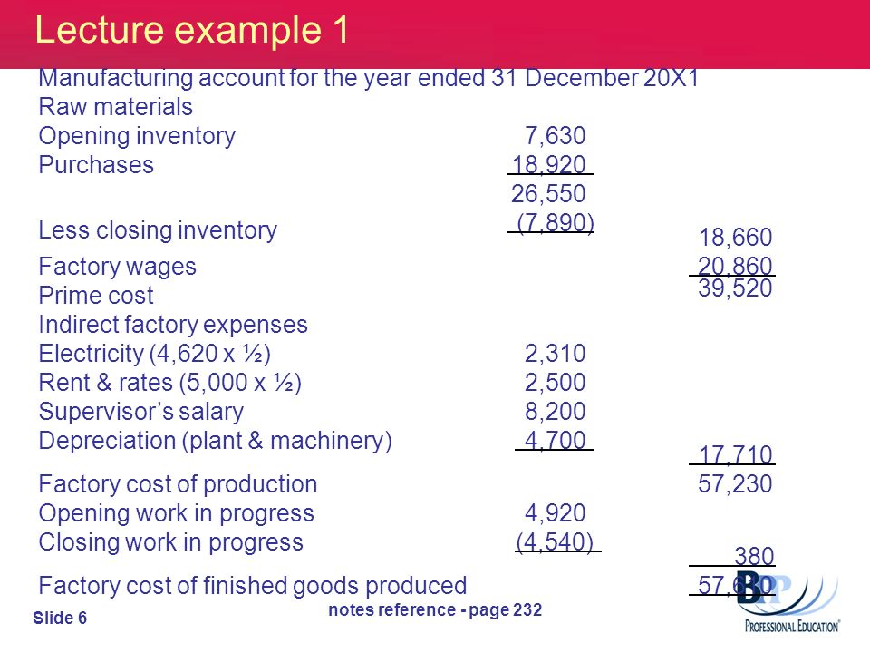 Manufacturing Accounts - ppt video online download