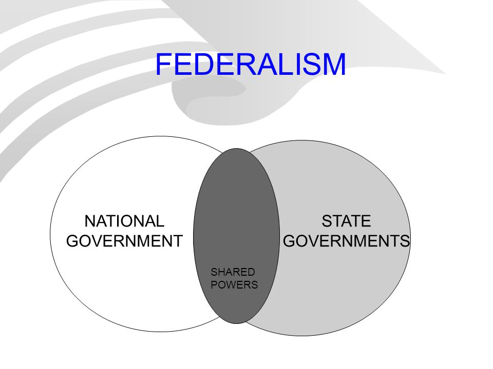 national govt vs state govt This site might help you re: state vs national government powers i need to fill out a venn diagram for my history class determining whether the following are national, state, or shared government powers.