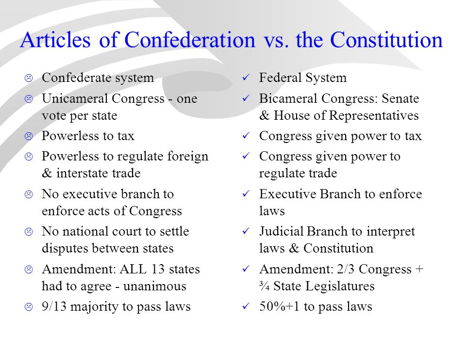 us constitution vs articles of confederation essay The articles of confederation and united states constitution are two documents  that shaped the us government into what it is today.