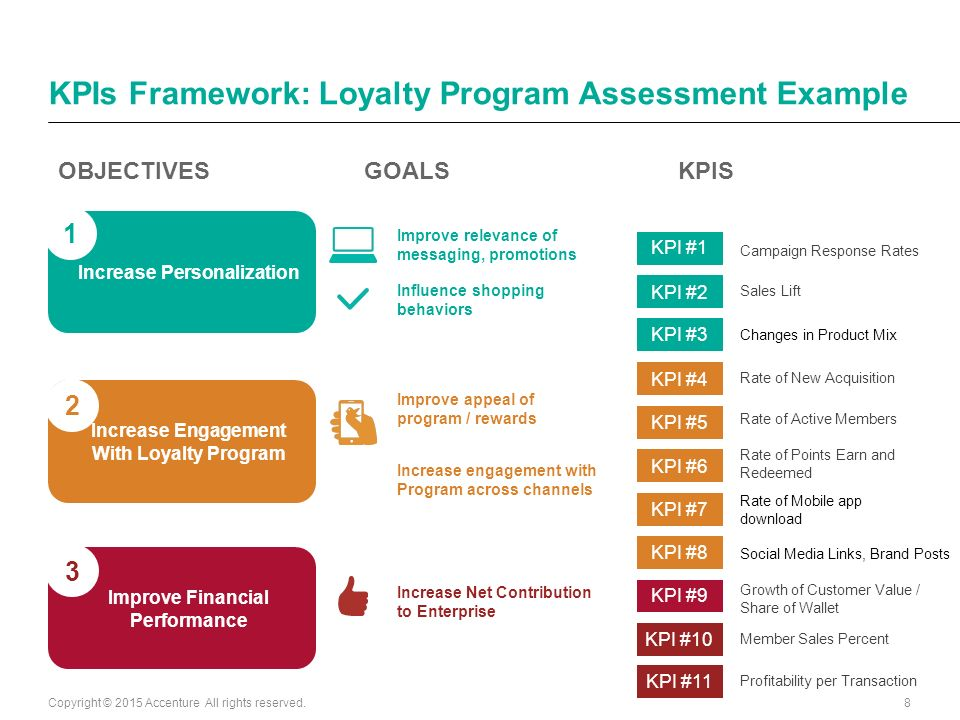 Right Metrics October 6, ppt video online download
