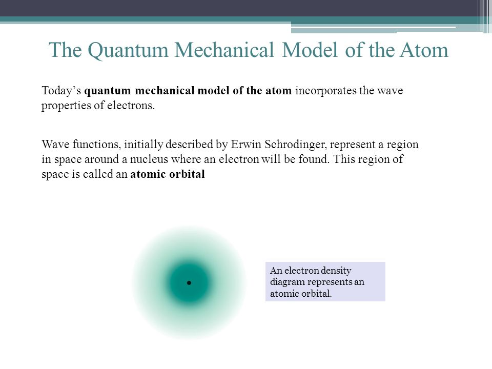 the quantum mechanical model of the Quantum mechanical model of the atom introductory tutorial for chemistry students.