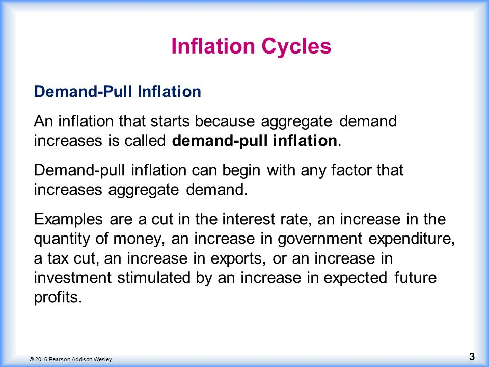 Example Of Demand Pull Inflation Choice Image Example Cover Letter