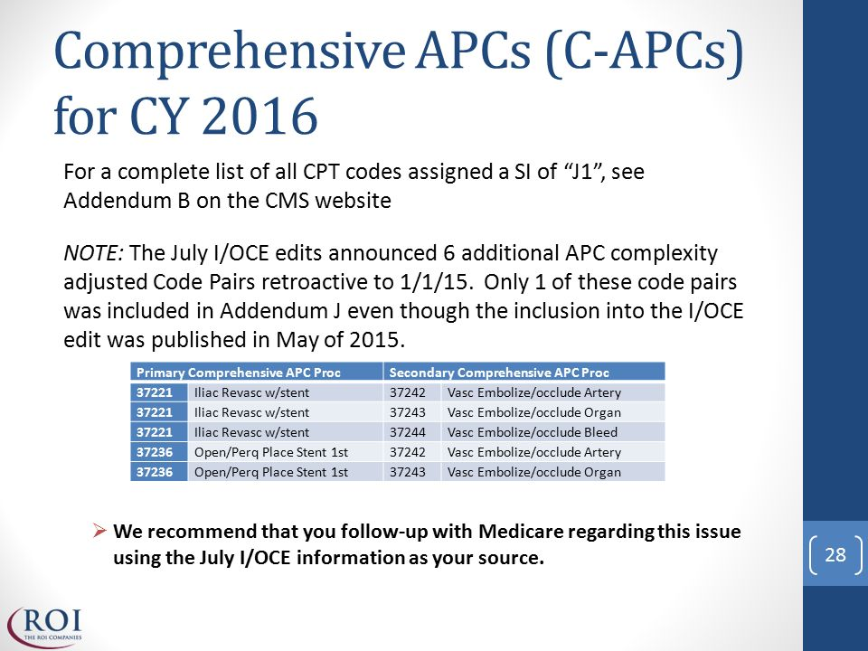 Federal Register Medicare Program Revisions To Payment Policies Under The Physician Fee Schedule And Other Part B For Cy 2018