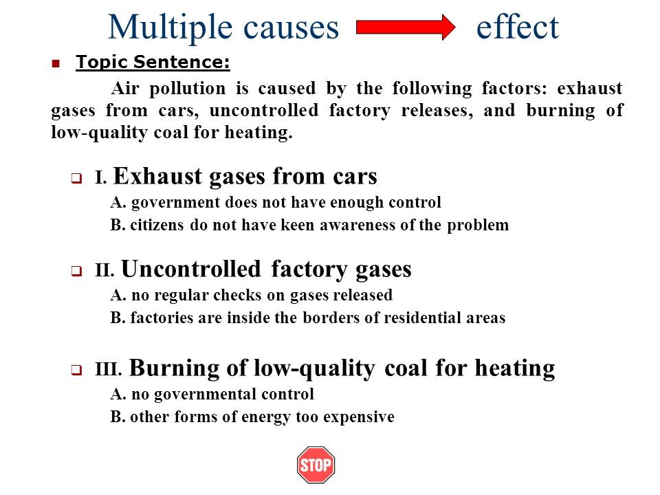 topic sentence on air pollution Pollution refers to the release of chemical or substances into the environment that is injurious for human, animal and plant life the water, air, noise and other forms of pollution in one terminology is known as the pollution of the eco-system.