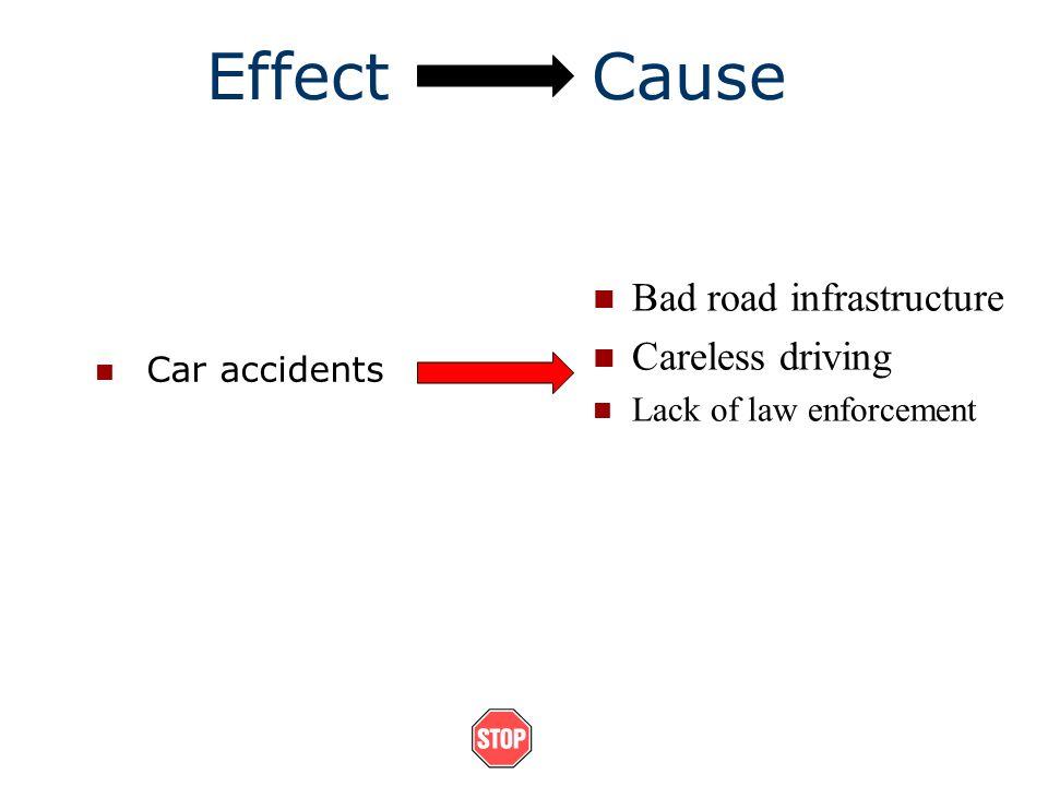 Carelessness Causes Accidents