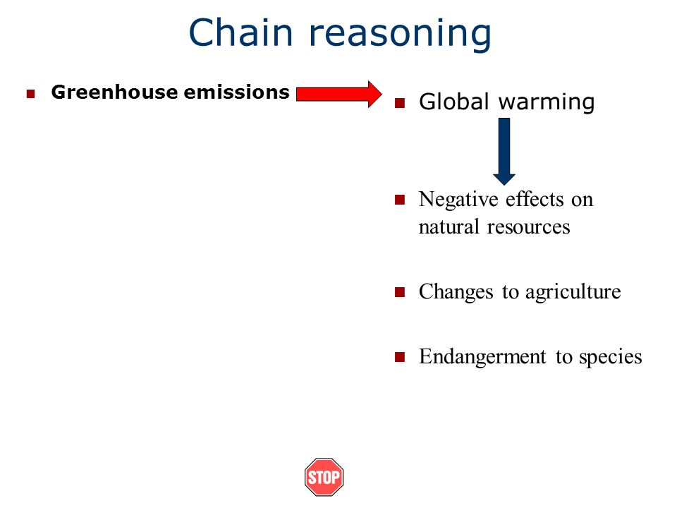 the chain effect of the greenhouse effect and global warming About global warming, global cooling food chain chart earth size greenhouse effect is the effect of certain gasses that trap heat in the atmosphere and.