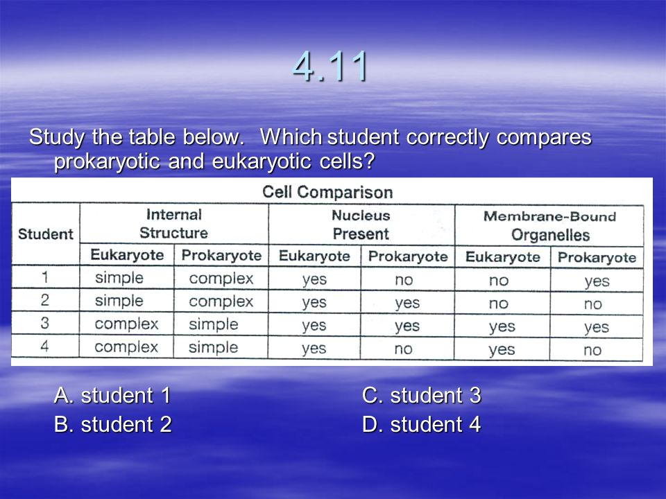 4.11 Study the table below. Which student correctly compares prokaryotic and eukaryotic cells A. student 1 C. student 3.