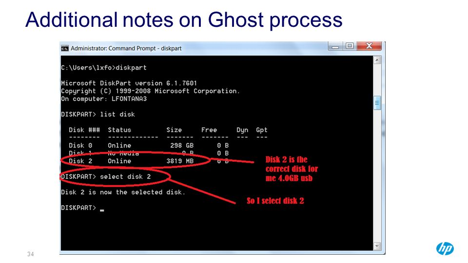 Additional notes on Ghost process