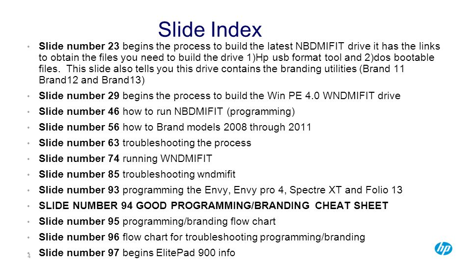 Slide Index