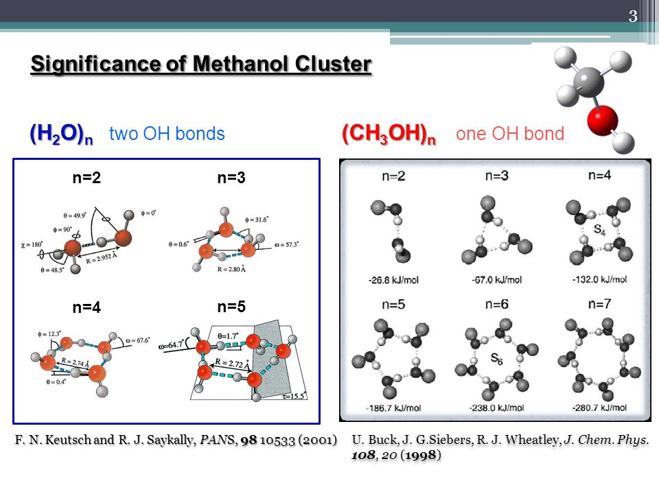 IR spectra of Methanol Clusters (CH3OH)n Studied by IR Depletion ...