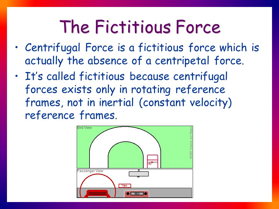 The Fictitious Force Centrifugal Force Is A Fictitious Force Which Is  Actually The Absence Of A