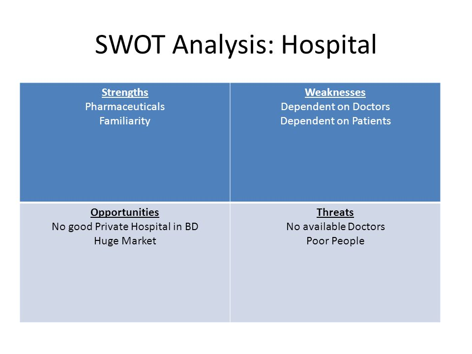 swot analysis of hospital industry Nursing, hospitals and other clinical environments can benefit from the use of the swot analysis this articles provides an outline and some example templates.