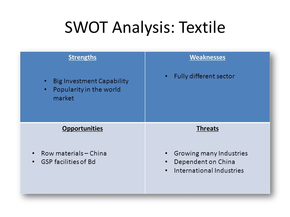 swot analysis on bangladeshi company square pharmaceutical - swot analysis a detailed analysis of the companys strengths, weakness, opportunities and threats - company history progression of key events associated with the company - major products and services a list of major products, services and brands of the company.