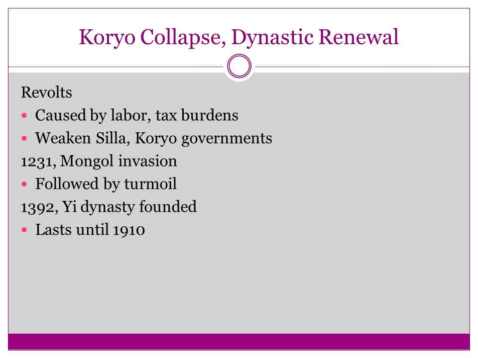 Koryo Collapse, Dynastic Renewal