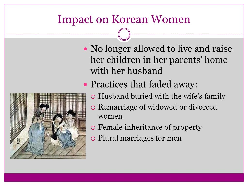 Impact on Korean Women No longer allowed to live and raise her children in her parents' home with her husband.