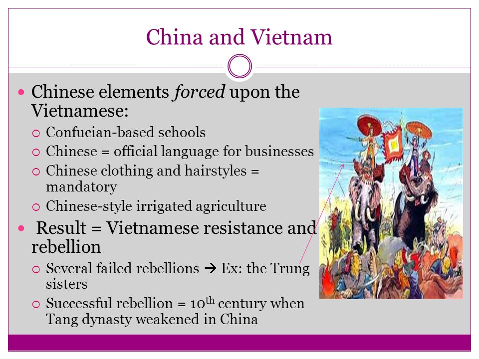 China and Vietnam Chinese elements forced upon the Vietnamese: