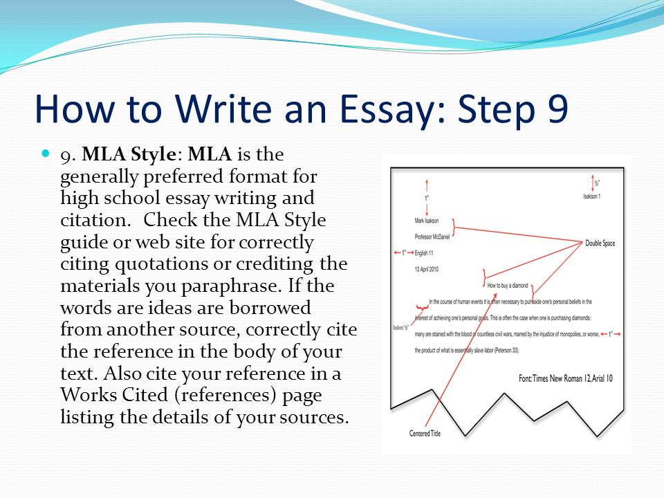 how to write a research paper in an hour