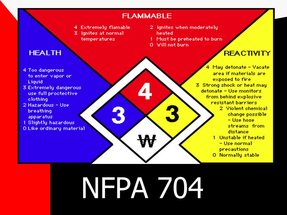 hazmat article building articles products daimond nfpa graphic example diamond on