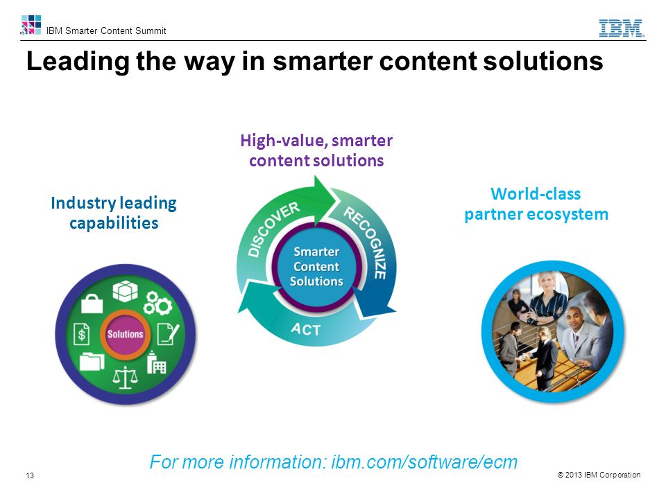 Leading the way in smarter content solutions