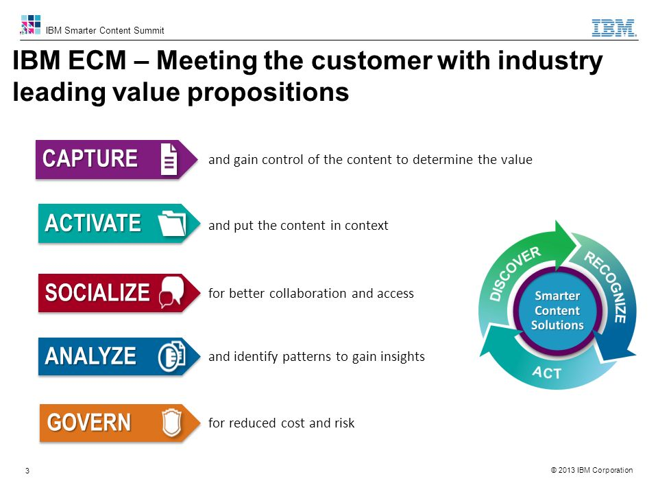 IBM ECM – Meeting the customer with industry leading value propositions