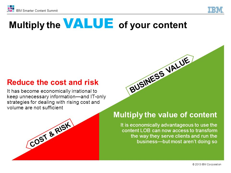 Multiply the VALUE of your content
