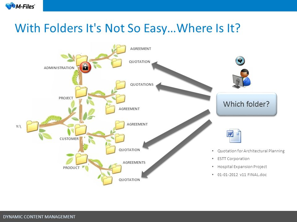 With Folders It s Not So Easy…Where Is It