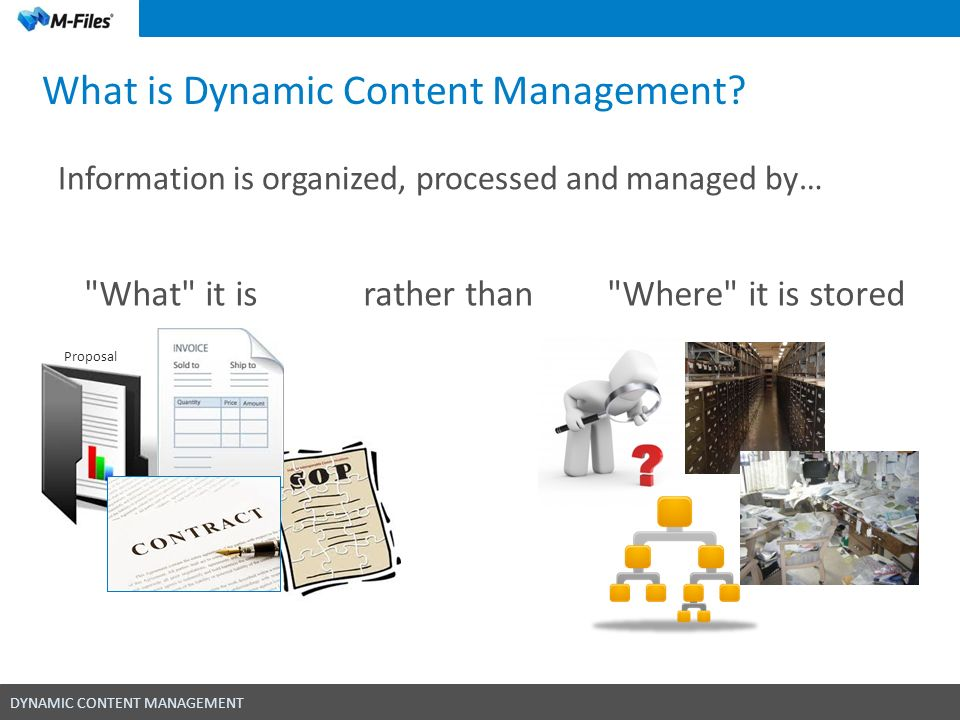 What is Dynamic Content Management