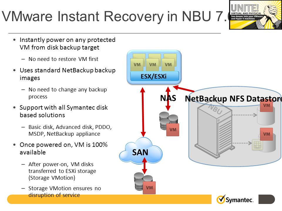What S New In Symantec Netbackup 7 5 Ppt Download
