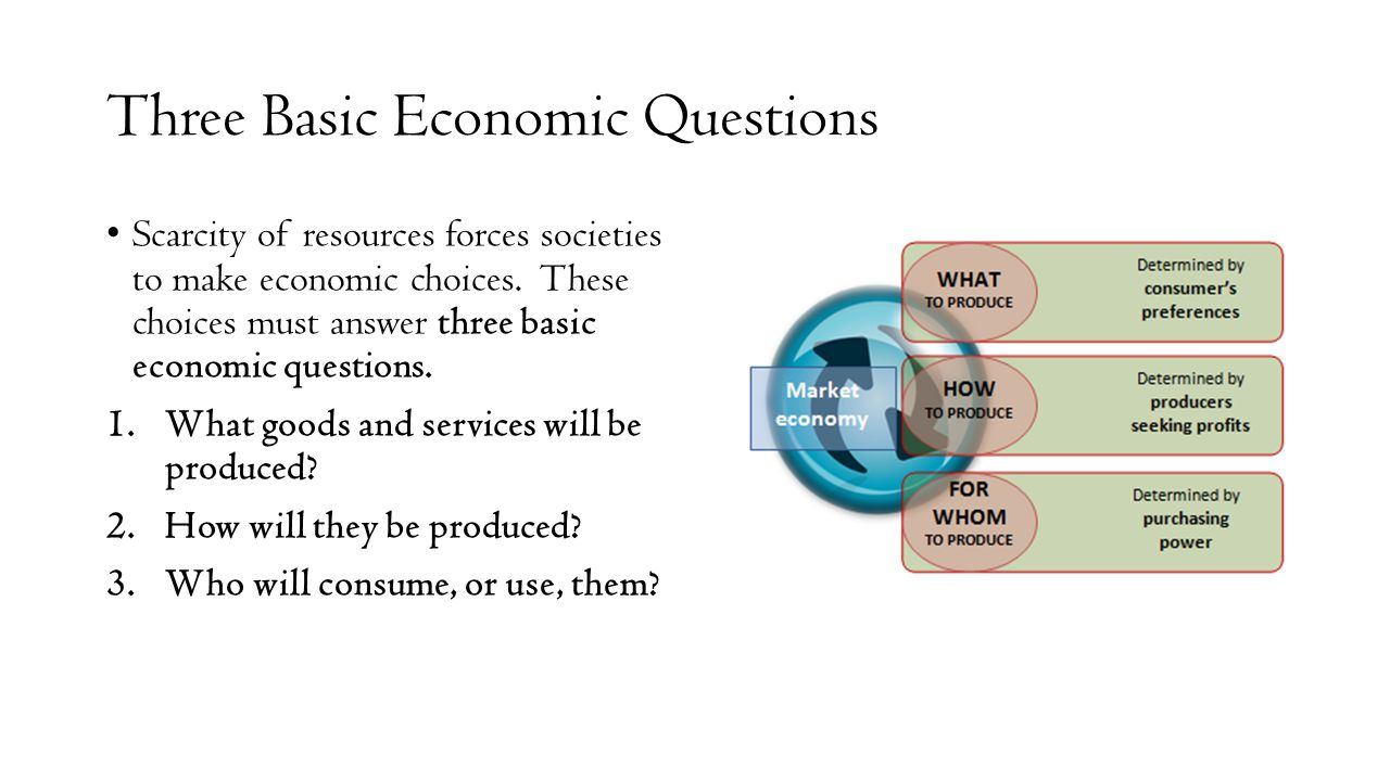 the three basic economic questions Start studying 3 key economic questions learn vocabulary, terms, and more with flashcards, games, and other study tools.