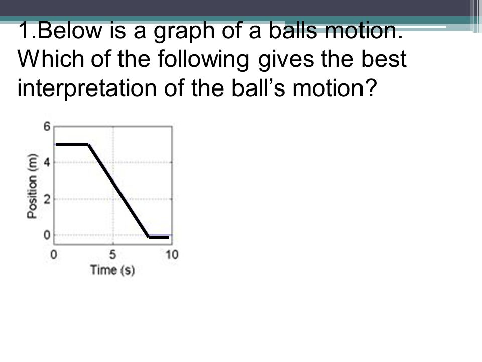 how to draw a 3d ball graph