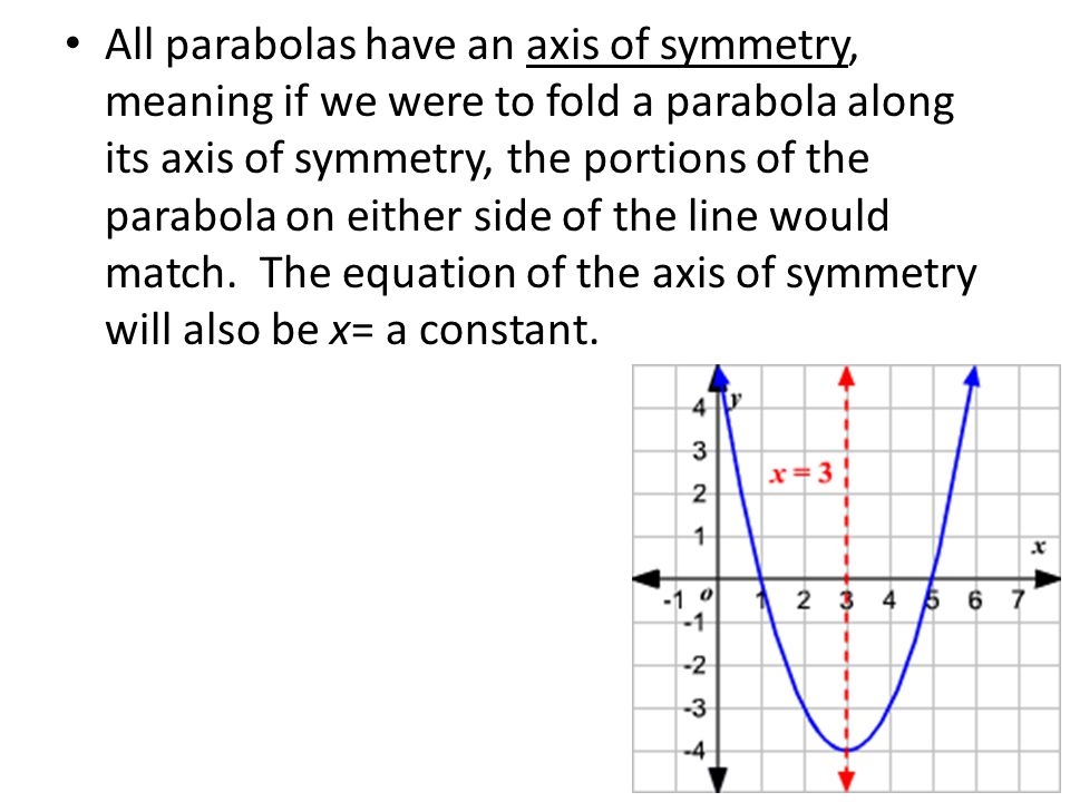 All parabolas have an axis of symmetry, meaning if we were to fold a parabola along its axis of symmetry, the portions of the parabola on either side of the line would match.