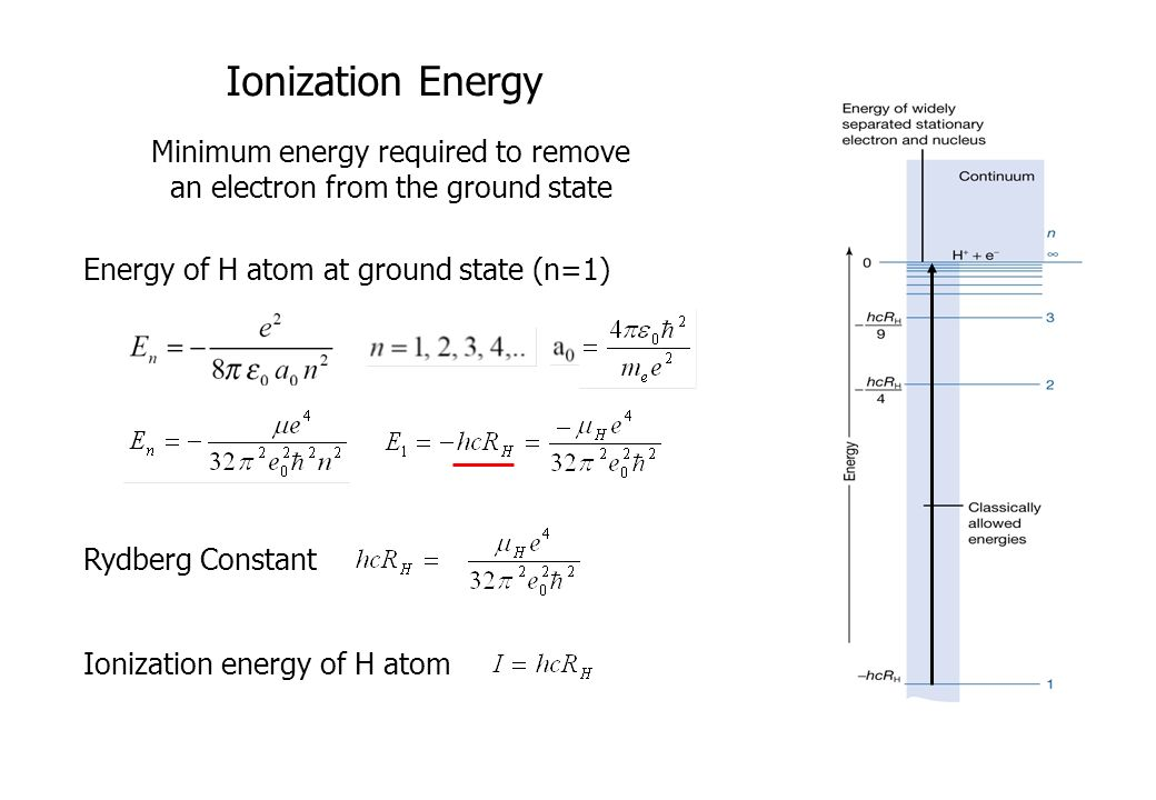 Ionization Energy Equation For Hydrogen - vanguard energy etf