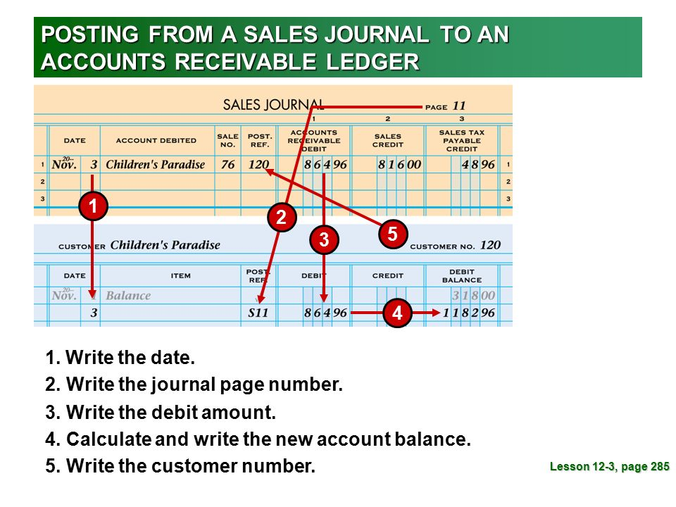 Posting to general and subsidiary ledgers ppt video online download posting from a sales journal to an accounts receivable ledger ccuart Choice Image