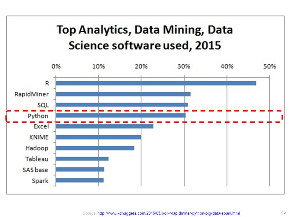 (社群媒體大數據分析) Big Data Analytics on Social Media 李御璽 教授 銘傳大學