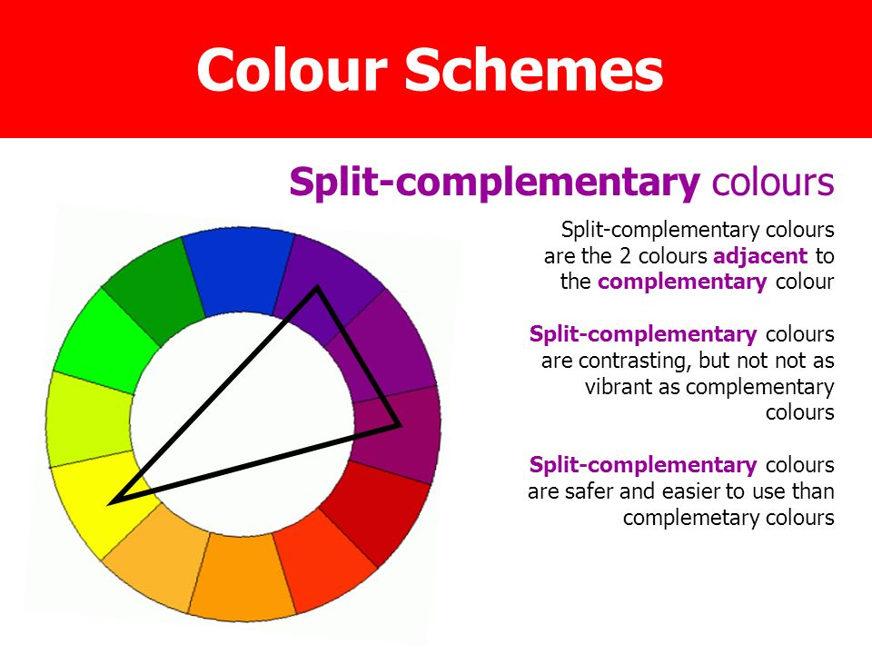 the 12 colour ryb  or artistic  colour wheel