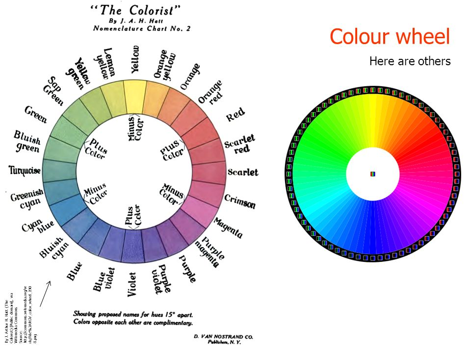 The 12 Colour RYB Or Artistic Wheel
