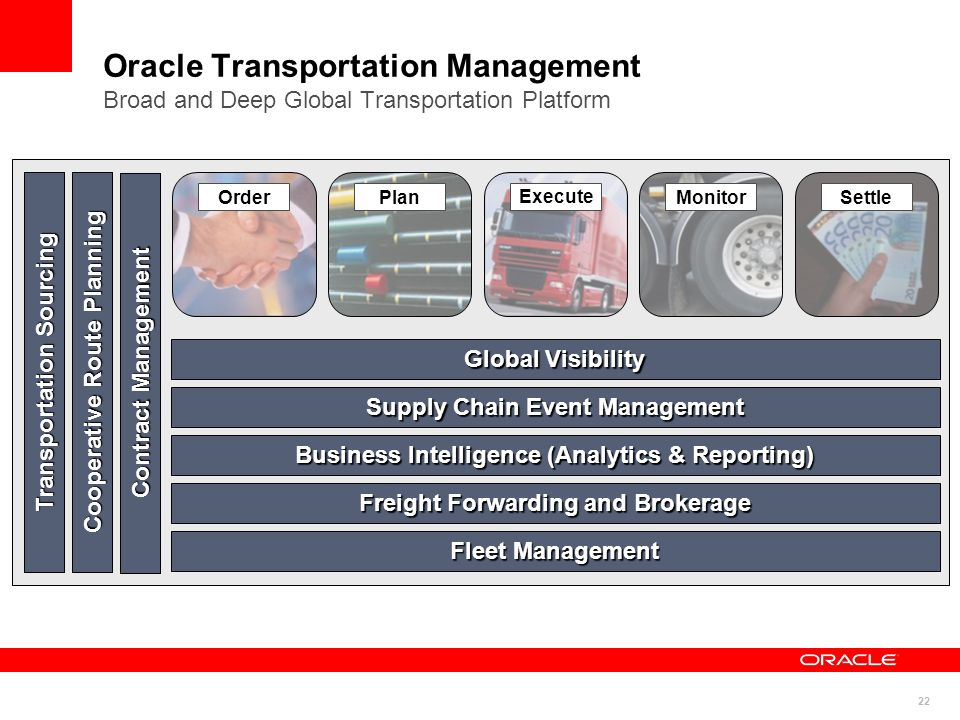 Oracle Tms Images - Reverse Search