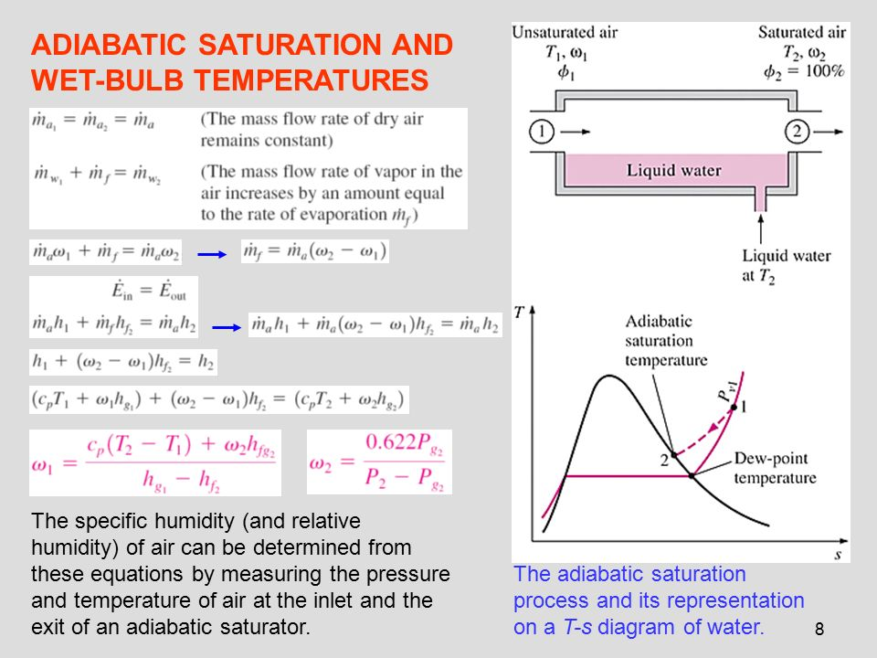 how to find temperature in adiabatic process