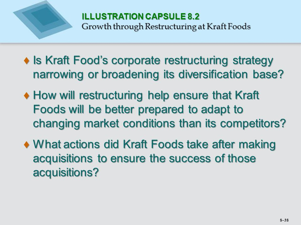 kraft diversification The extent of diversification is signified by the fact that it also ventured into the business of glass-packaging with the metro glass acquisition this continued even into the 1960s as the company forayed into markets worldwide through acquisitions the name of the company was changed to kraft in 1969 which was followed.