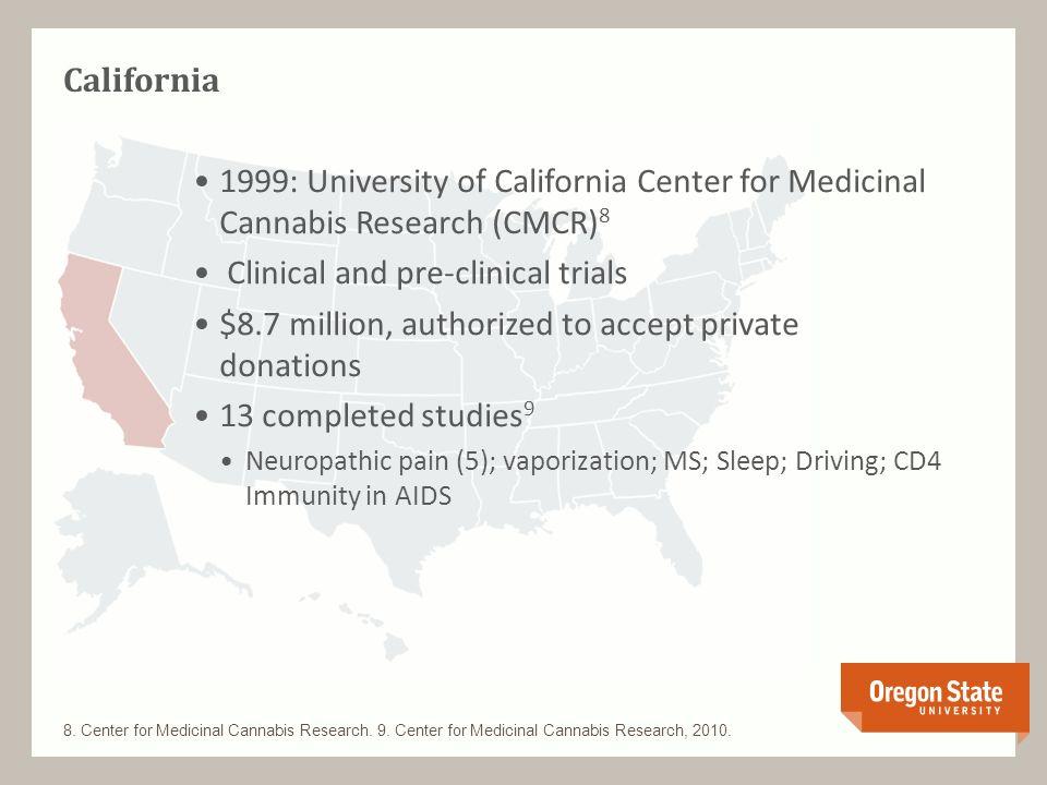 2014: Medical Marijuana Research Grant Program10