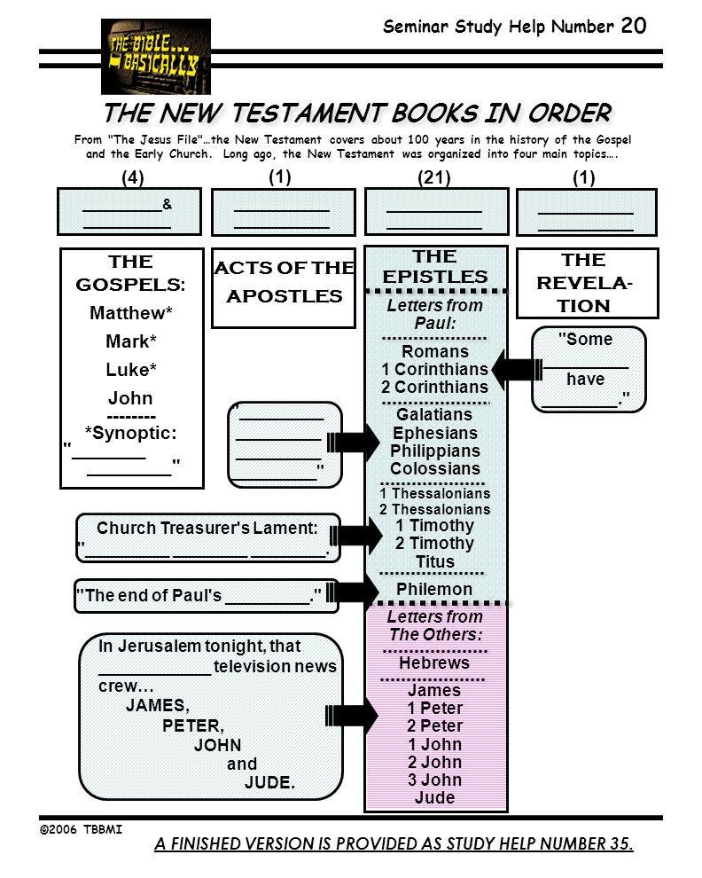 a critical analysis of the book of john from the new testament The trickiest part of the review assignment is getting students to understand what  it means to perform expertise as a biblical  teaching tactic: critical review of a  bible film or novel  east of eden (john steinbeck, 1952.