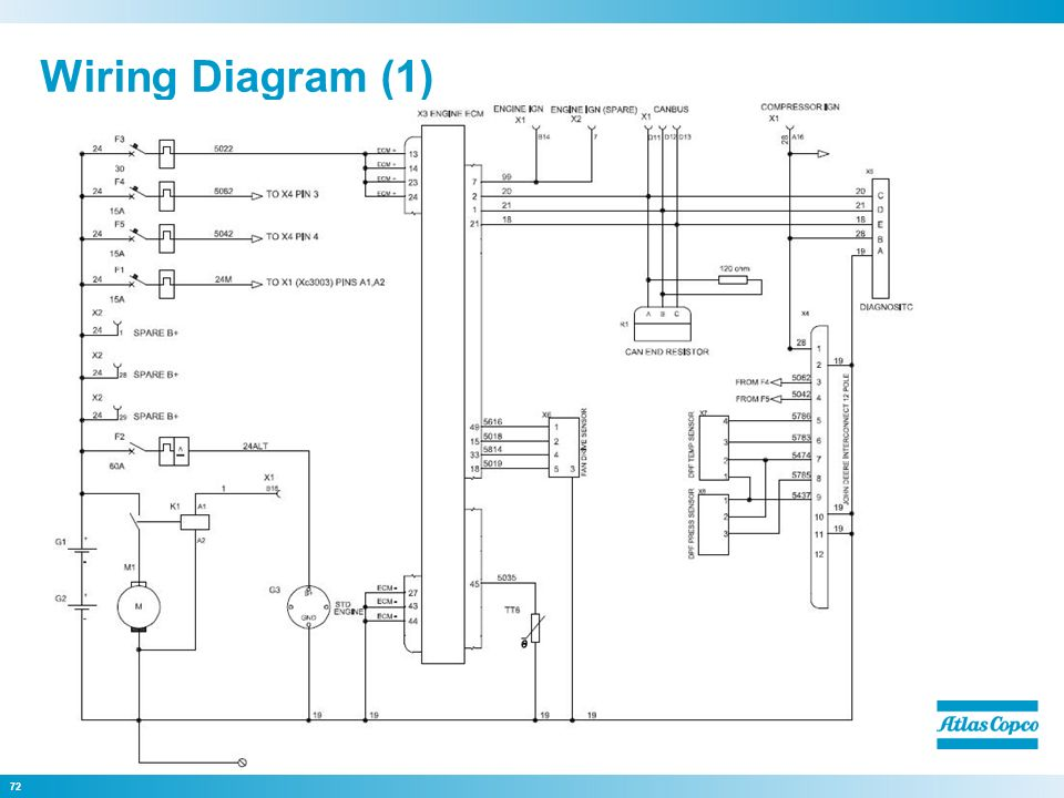 Wiring+Diagram+%281%29 xas 1800 jd7 compressors committed to sustainable productivity atlas wiring diagrams at bayanpartner.co