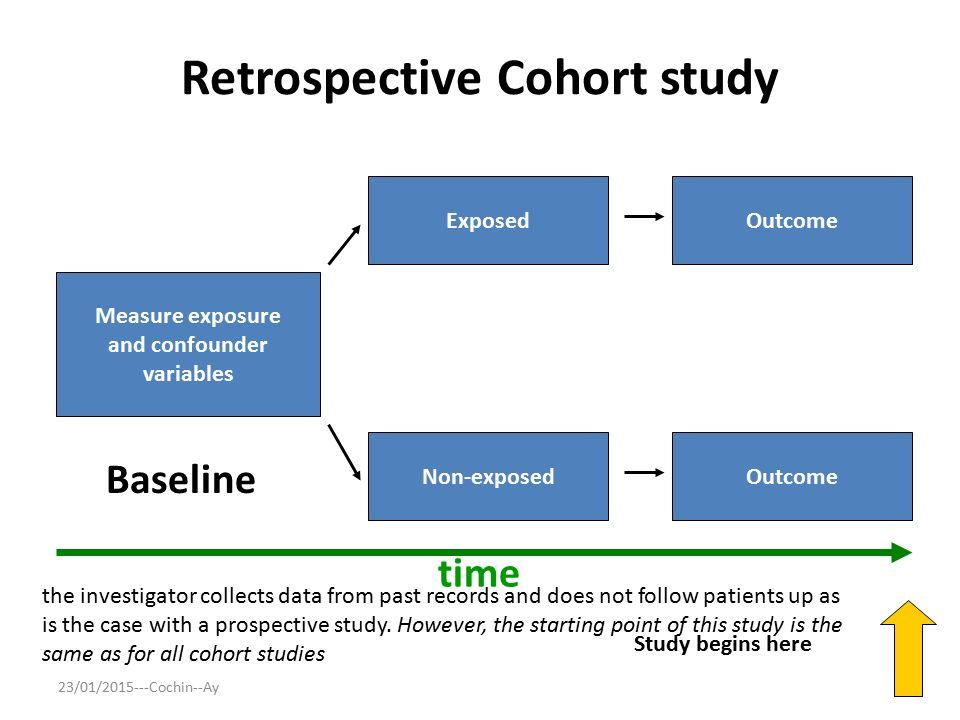 Prospective and Retrospective Cohort Studies