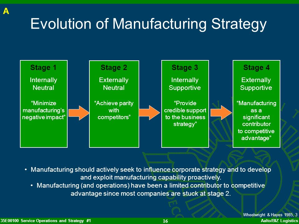 riordan manufacturing virtual organization strategy paper