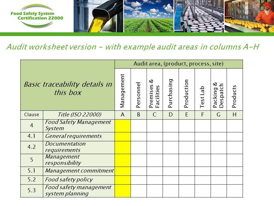 Webinar FSSC audit report 7th september ppt download