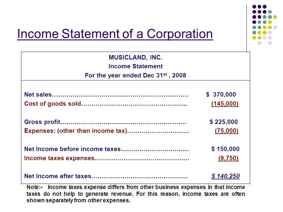 income statement example with revenue expenses and costof