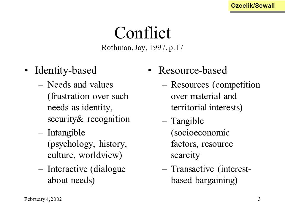 Conflict Rothman, Jay, 1997, p.17 Identity-based Resource-based