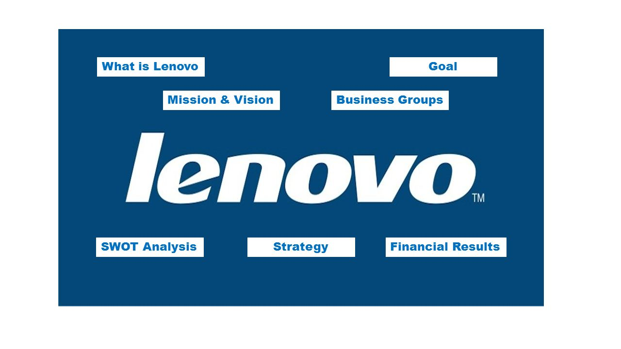 lenovo goals and objectives