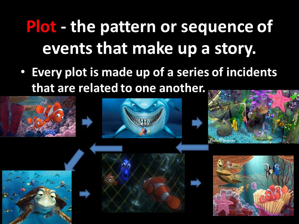 Plot - the pattern or sequence of events that make up a story.