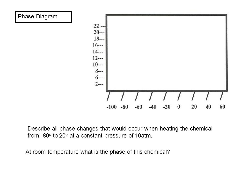 Student will learn: 1. to read Phase diagrams - ppt download